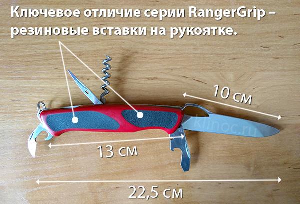 Ключевые характеристики ножей серии Victorinox RangerGrip